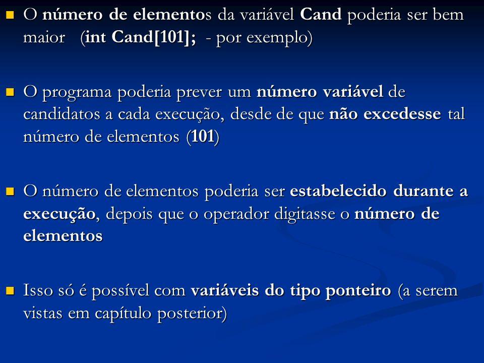 O número de elementos da variável Cand poderia ser bem maior (int Cand[101]; - por exemplo)
